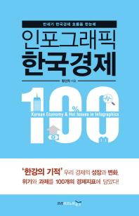 인포그래픽 한국경제 100
