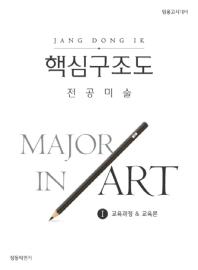 전공미술 핵심구조도. 1: 교육과정 & 교육론