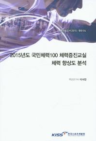 2015년도 국민체력100 체력증진교실 체력 향상도 분석