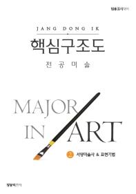 전공미술 핵심구조도. 2: 서양미술사 & 표현기법
