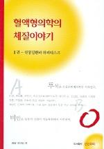 혈액형 의학의 체질이야기. 2: 신장질환과 허리디스크