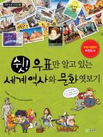 쉿 우표만 알고 있는 세계 역사와 문화 엿보기