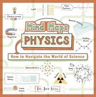Mind Maps: Physics