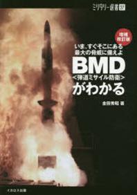 BMD(彈道ミサイル防衛)がわかる いま,すぐそこにある最大の脅威に備えよ