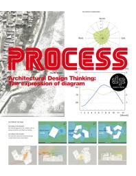Process(프로세스)