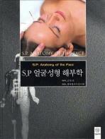 SP 얼굴성형 해부학