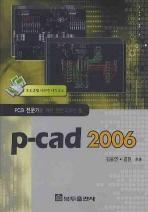 P-CARD 2006