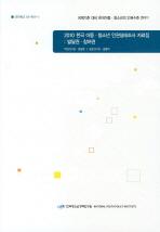 한국아동 청소년 인권실태조사 자료집: 발달권 참여권(2010)