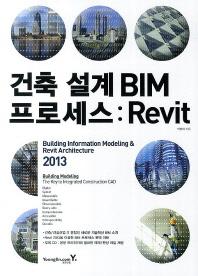 건축 설계 BIM 프로세스: Revit