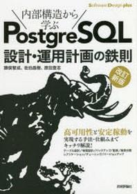內部構造から學ぶPOSTGRESQL設計.運用計畵の鐵則
