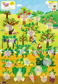 붙였다 떼었다 매직 스티커 벽그림: 신선한 과일 채소