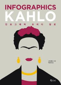 인포그래픽: 프리다 칼로