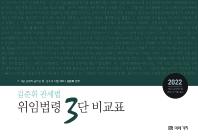 2022 김준휘 관세법 위임법령 3단 비교표