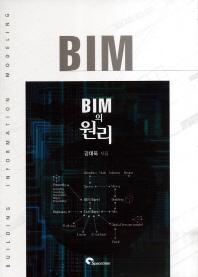 BIM의 원리