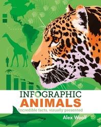 Infographic Animals