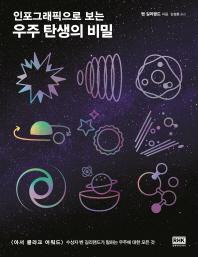 인포그래픽으로 보는 우주 탄생의 비밀