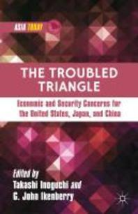 The Troubled Triangle