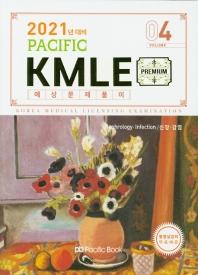 Pacific KMLE 예상문제풀이. 4: 신장 감염(2021)