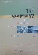 경남의 계급주의문학과 밀양