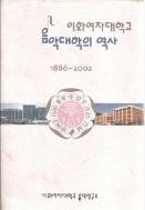 이화여자대학교 음악대학의 역사 (1886-2002)
