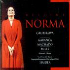 NORMA/ FRIEDRICH HAIDER